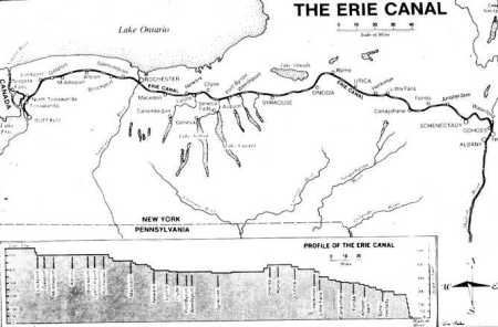 erie_canal_map